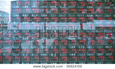 Japanese Stock Indexes
