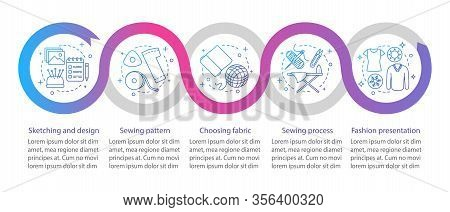 Dressmaking Vector Infographic Template. Sketching And Design, Sewing Pattern, Fashion Presentation.