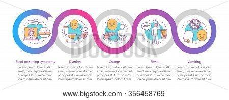 Indigestion Symptoms Vector Infographic Template. Business Presentation Design. Foodborne Illness. F