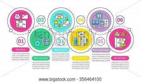 Branding Vector Infographic Template. Brand Equity. Business Presentation Design Elements. Data Visu