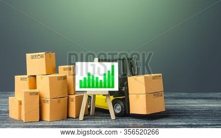 Forklift Near Boxes And Easel With Green Positive Trend Growth Chart. Growth Trade Production Rates,