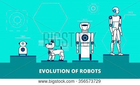 Robotics Advances Flat Vector Banner Template. Different Generations Robots Exposition. Evolutions O
