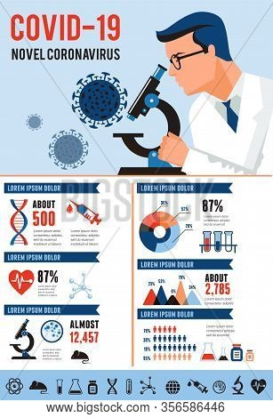 Coronavirus, Covid-19, Healthcare And Medical Research Infographics. Vector Design