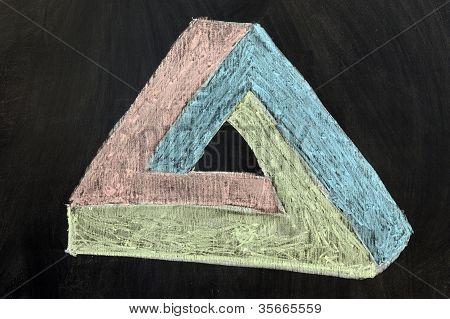 Distorted Triangle