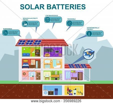 Solar Batteries Banner. Sectional View Of Family Home With Solar Panels On Roof. Alternative Energy
