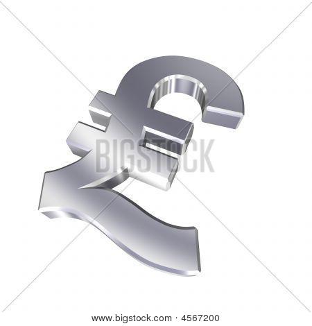 Chrom-Pfund-Zeichen isoliert auf weiss