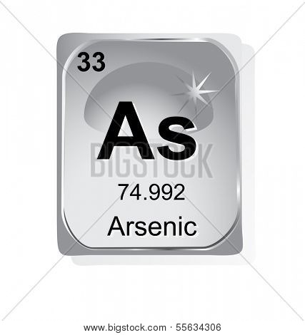 Arsenic chemical element with atomic number, symbol and weight
