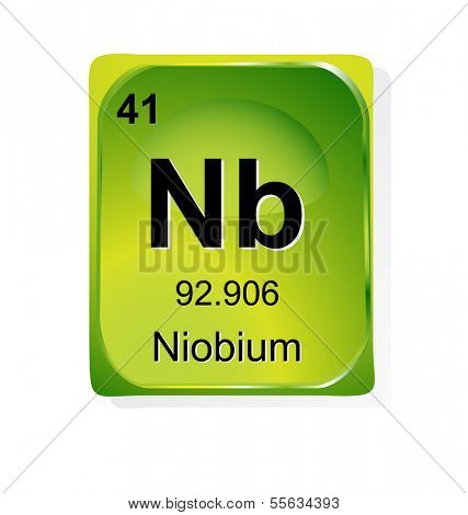 Niobium chemical element with atomic number, symbol and weight