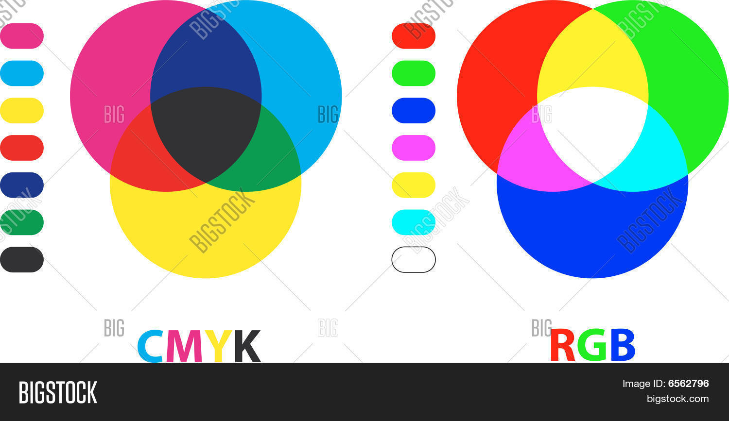 Rgbcmyk Color Charts Vector Photo Free Trial Bigstock