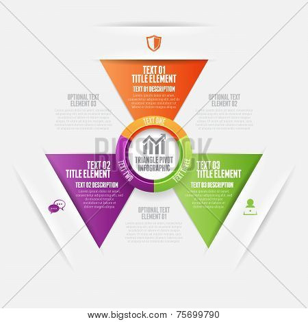 Triangle Pivot Infographic