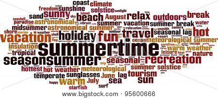 Summertime Word Cloud