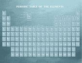 Periodic Table of the Elements on blue background poster