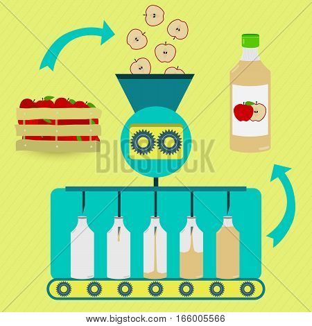 Apple Juice Fabrication Process