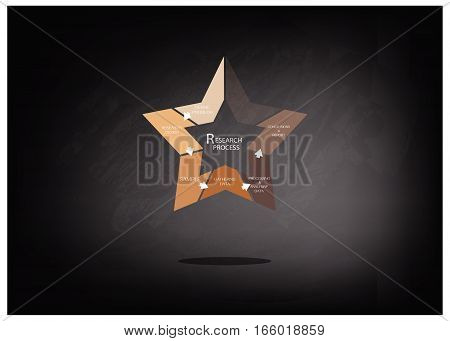 Star Shape Chart of Business and Marketing or Social Research Process in Qualitative and Quantitative Measurement on Black Chalkboard.