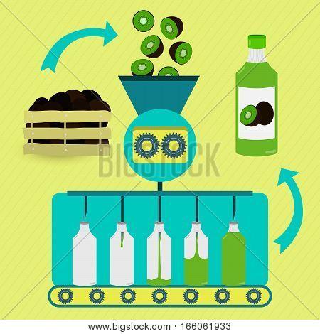 Kiwifruit Juice Fabrication Process
