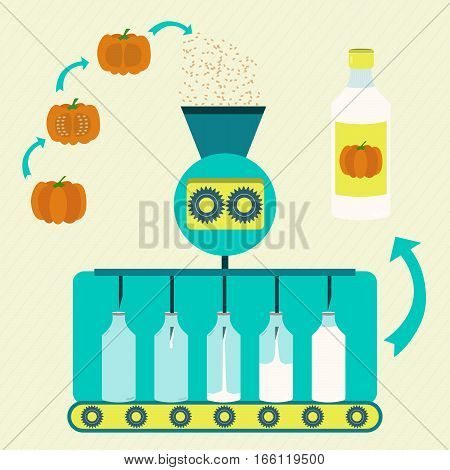 Pumpkin Seed Milk Fabrication Process