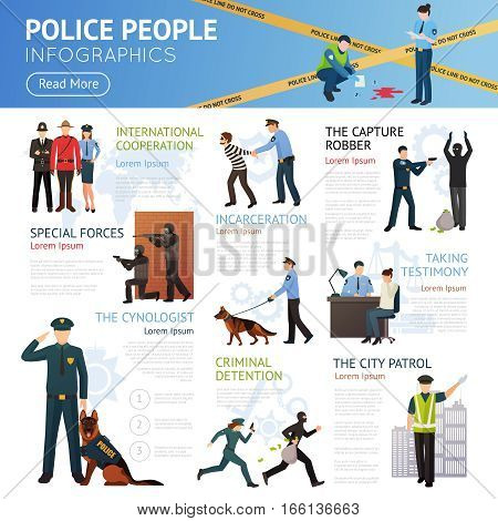 Police corps law enforcement property protection and civil disorders limiting service flat infographic poster vector illustration