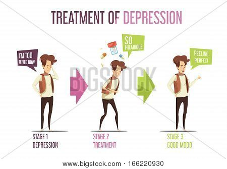 Depression treatment stages of laughter therapy reducing stress and anxiety retro cartoon style infographic banner vector illustration
