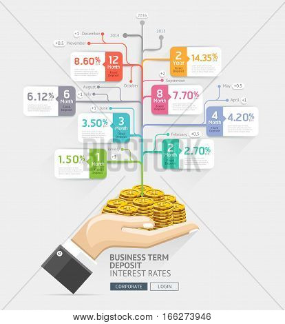 Business investment concept. Business term deposit interest rates conceptual. Hands of businessman have money coins. Vector illustration. Can be used for workflow layout banner diagram infographics template timeline template web design.