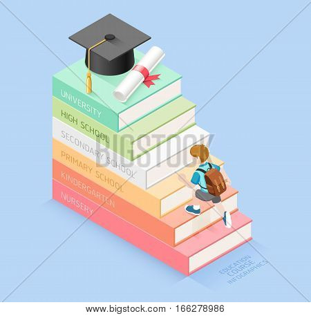 Book step education timeline. Boy student walking up to the stairs to graduation hat and diploma roll. Isometric vector illustration. Can be used for workflow layout banner diagram number options step up options web design and infographics.