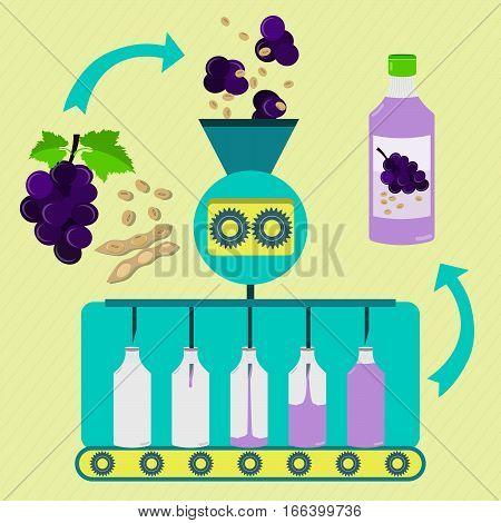 Grape And Soy Juice Fabrication Process