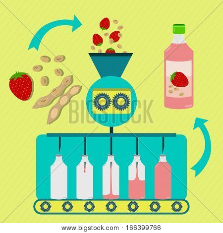 Strawberry And Soy Juice Fabrication Process