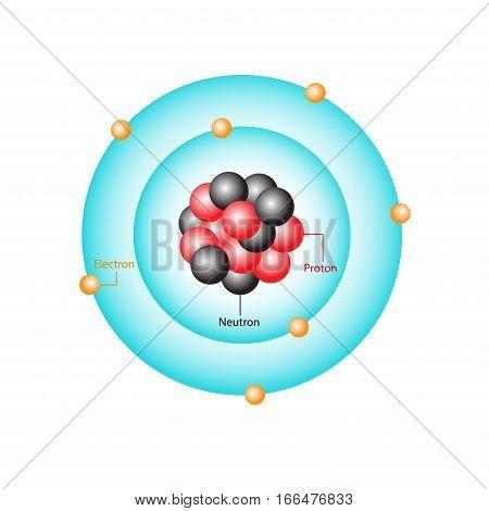 Bohr atomic model of a nitrogen atom