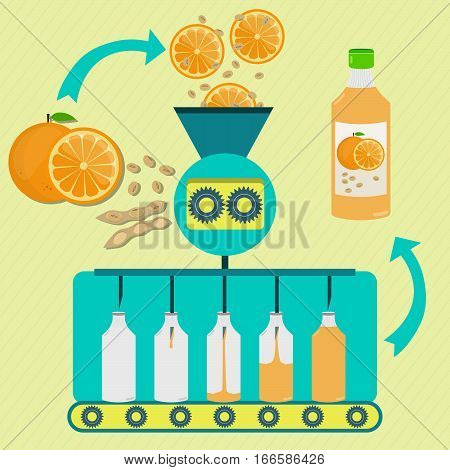 Orange And Soy Juice Fabrication Process