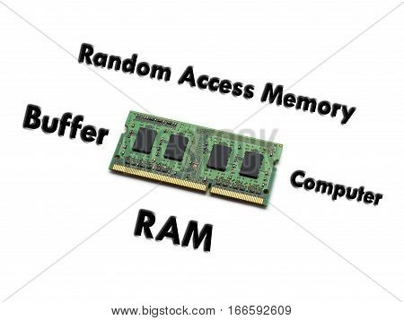 Labtop RAM or Notebook RAM with related information text
