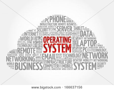Operating System word cloud , technology concept background