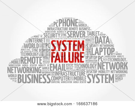 System Failure word cloud , technology concept background