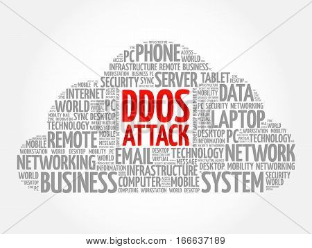 DDOS Attack word cloud , technology concept background