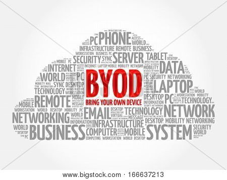 Byod - Bring Your Own Device Acronym