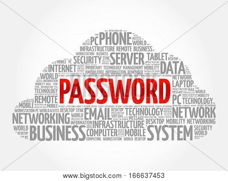 Password word cloud, technology business concept background