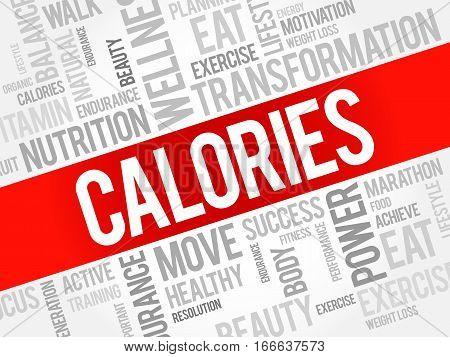 Calories Word Cloud, Fitness, Sport