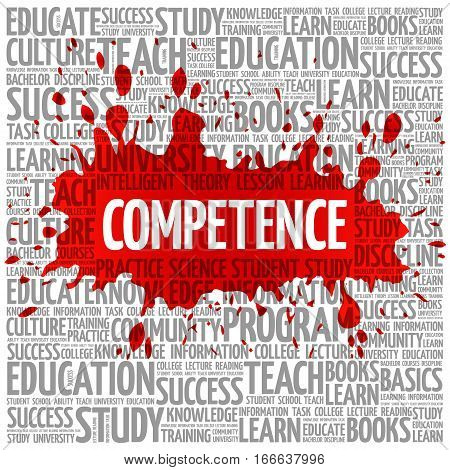 COMPETENCE word cloud collage, education concept background