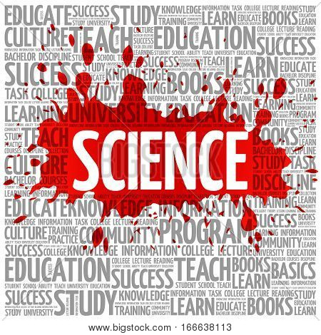 SCIENCE word cloud , education concept background
