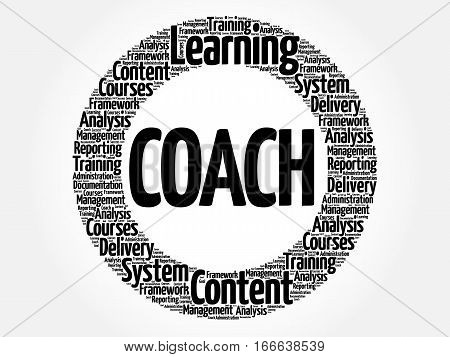 Coach word cloud collage, business concept background