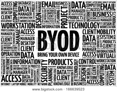 BYOD - bring your own device acronym word cloud concept