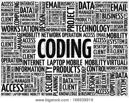 Coding word cloud, technology business concept background