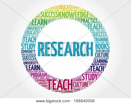 Research word cloud collage, education concept background