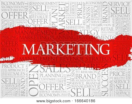 Marketing word cloud collage, business concept background