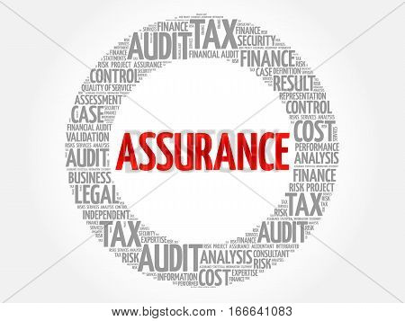 ASSURANCE word cloud , business concept background