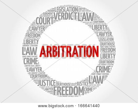 Arbitration word cloud , social concept background