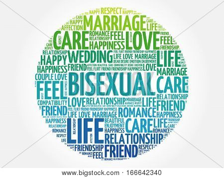 Bisexual word cloud collage , social concept background