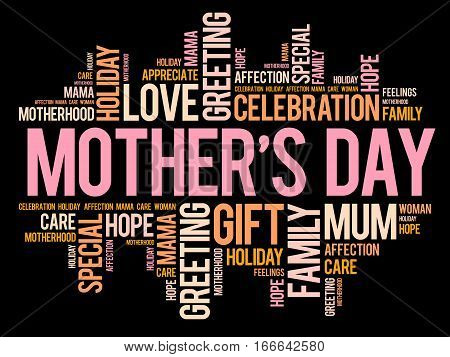 Mother's Day word cloud care love family motherhood concept