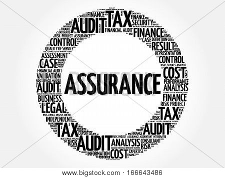 ASSURANCE word cloud collage , business concept background