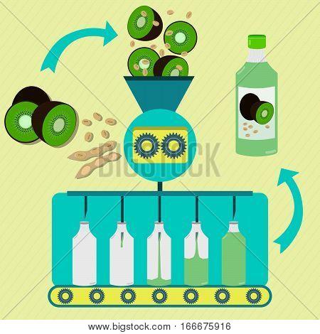 Kiwifruit And Soy Juice Fabrication Process