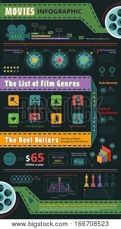 Set of Cinema Infographic elements with icons different charts rates etc. Vector illustration.