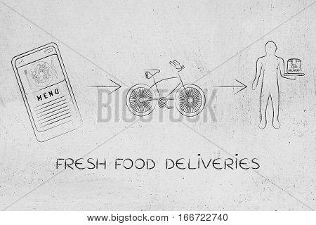Restaurant Smartphone App Concept
